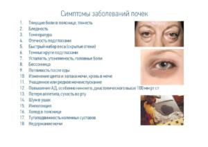 Почки признаки заболевания