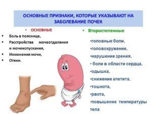 Первые симптомы при болезни почек