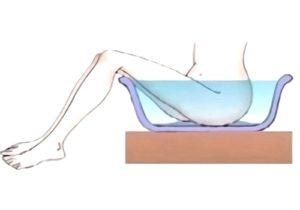 Ванночки с фурацилином при уретрите