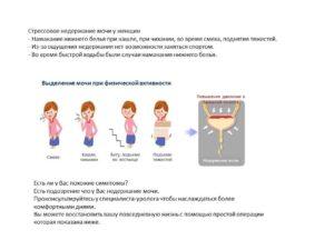 Беременность недержание мочи при кашле