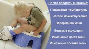 Цистит у детей 3 х лет