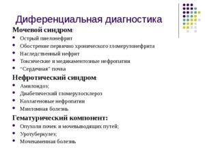 Особенности мочевого синдрома при гломерулонефрите и пиелонефрите