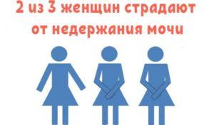 Недержание мочи у женщин после 40 лет