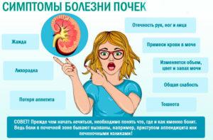 Какие признаки при простуде почек