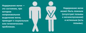 Недержание мочи у мужчин после инсульта лечение