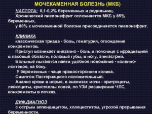 Мкб 10 пиелонефрит беременных код по мкб
