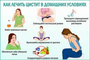 Как вылечить мочевой