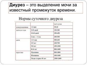 Суточная моча норма литров при беременности
