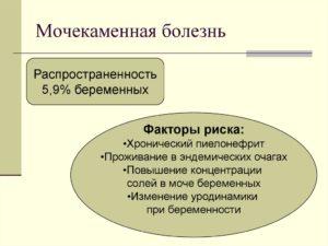 Факторы риска при мочекаменной болезни