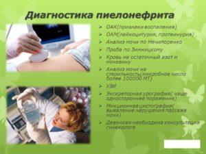 Как диагностируется пиелонефрит