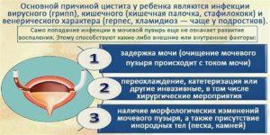 Комаровский цистит у девочек