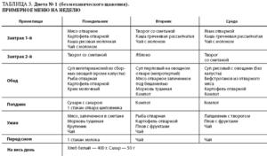 Примерное меню после пересадки почки