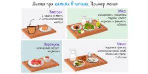 Что можно кушать при камнях в почках рецепты
