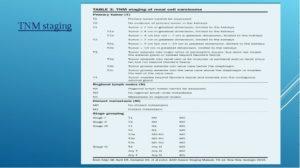 Рак лоханки почки код по мкб 10