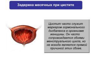 Может быть задержка месячных из за пиелонефрита
