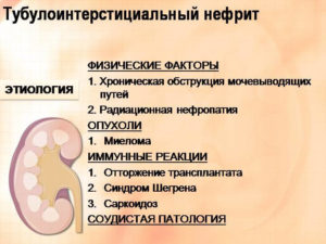 Нефрит чем лечить лекарства