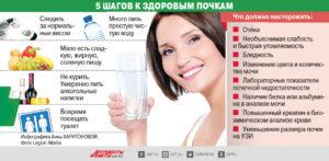При больных почках сколько пить воды